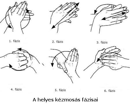 Képtalálatok a következőre: kézmosás